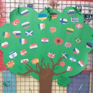 Europski dan jezika